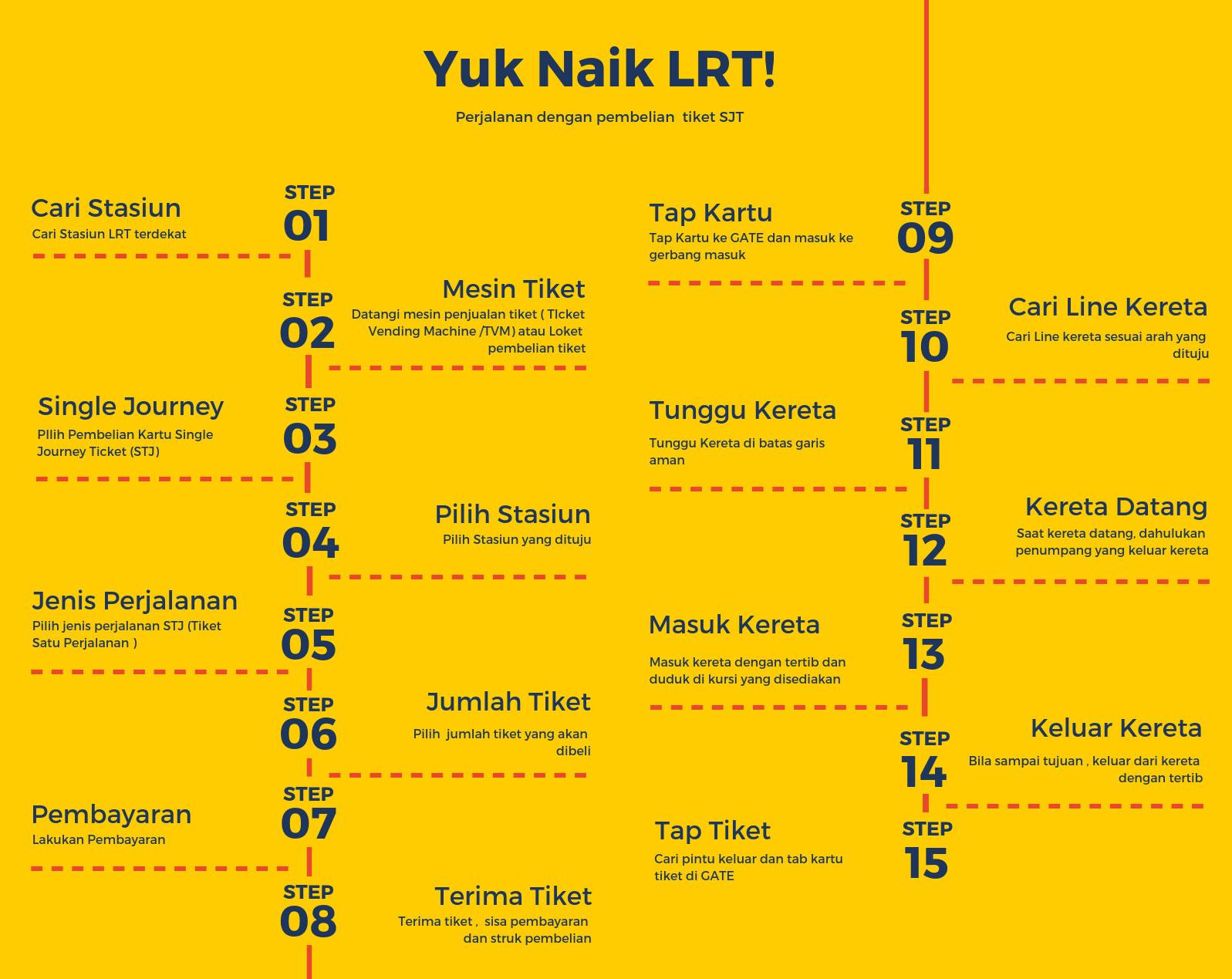 Yuk Naik LRT